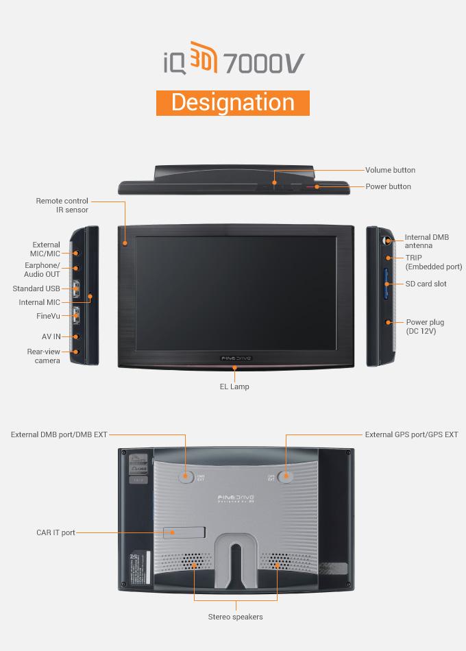 iQ 3D 7000v