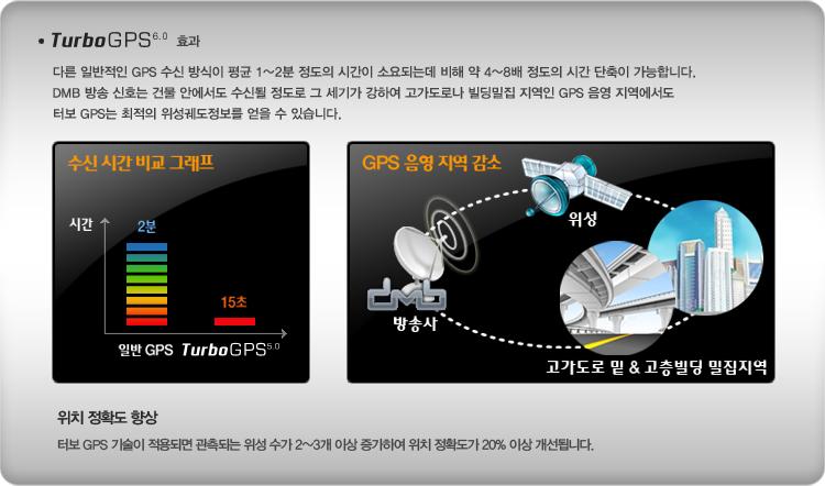 Turbo GPS 5.0 효과